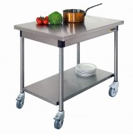 roulettes-table-inox